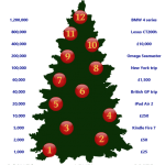 bet365-christmas-tree-2015